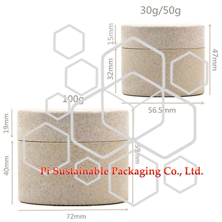 umweltfreundliche verpackungen